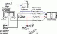 Fonctionnement frein electrique remorque